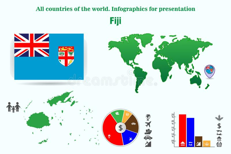 fiji Tous les pays du monde Infographics pour la présentation illustration stock
