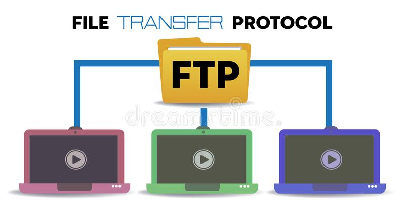 File transfer protocol stock illustration