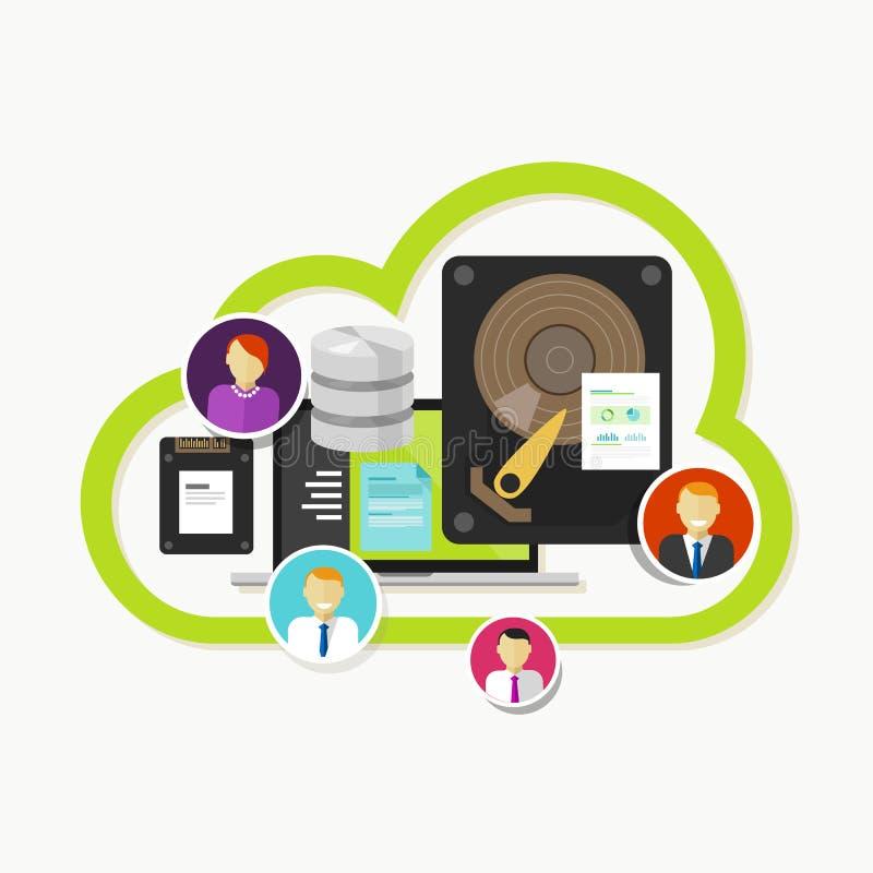 Filesharing- Wolkenspeicherteamzusammenarbeitsdaten lizenzfreie abbildung