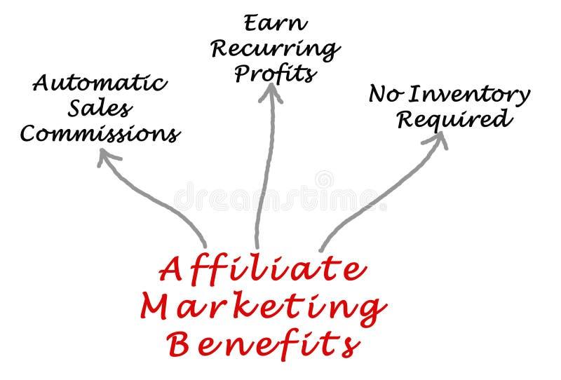 Filia marketingu korzyści ilustracji