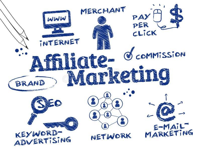 Filiaal Marketing royalty-vrije illustratie