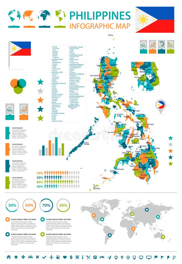 Filipinas - mapa y bandera infographic - ejemplo detallado del vector stock de ilustración