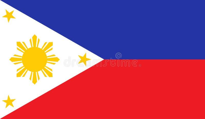 Filippinernaflaggabild royaltyfri illustrationer
