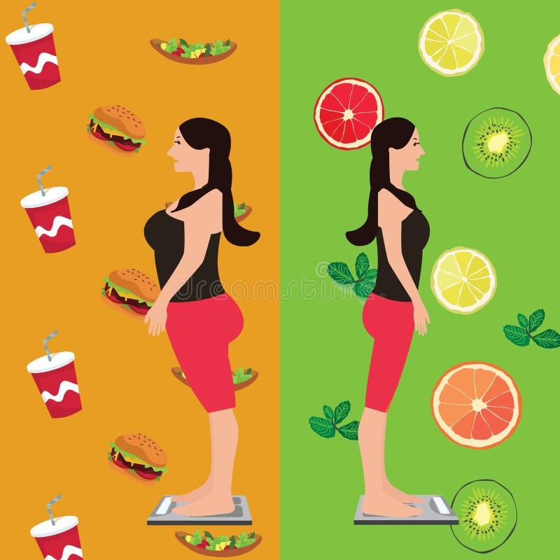 Fille avant et après la nourriture de changement de régime de malsain aux fruits frais illustration stock