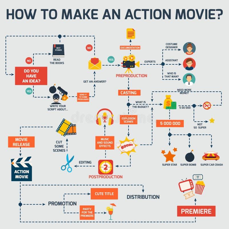 Film di azione infographic illustrazione vettoriale