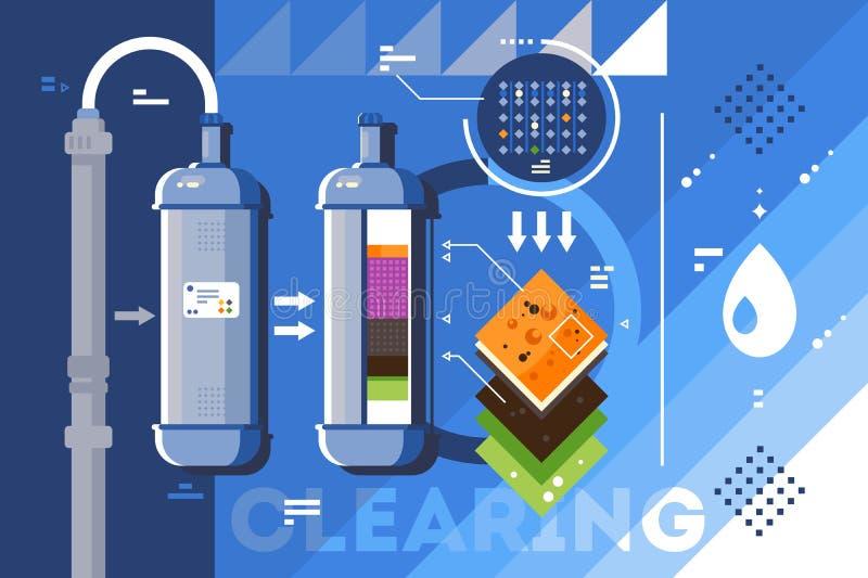 Filtración del agua para beber ilustración del vector