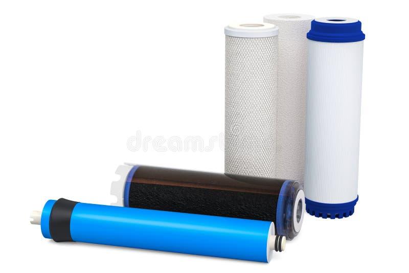 Filtros de agua, filtros del carbono Membrana del cartucho para el filt del agua stock de ilustración