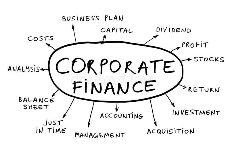 Finança corporativa ilustração royalty free
