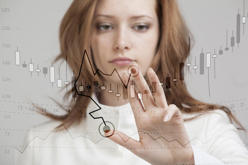 Finance data concept. Woman working with Analytics. Chart graph information with Japanese candles on digital screen. Finance data concept. Young woman working stock image