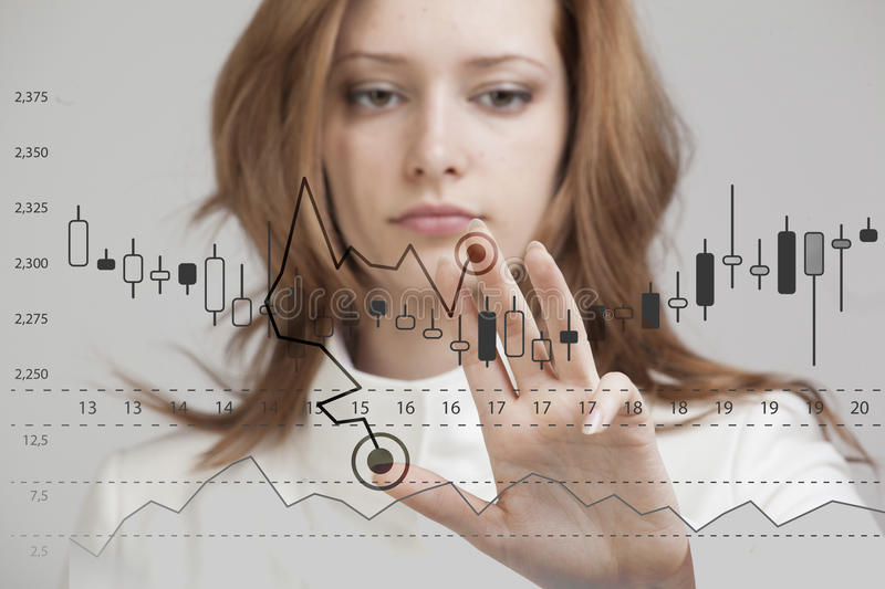 Finance data concept. Woman working with Analytics. Chart graph information with Japanese candles on digital screen. Finance data concept. Young woman working royalty free stock images