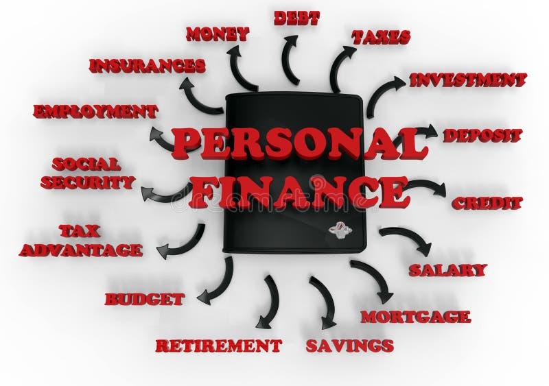 Finances personnelles illustration de vecteur