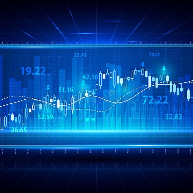 Financiële en bedrijfs abstracte achtergrond met de grafiekgrafiek van de kaarsstok Het vectorconcept van de effectenbeursinveste vector illustratie