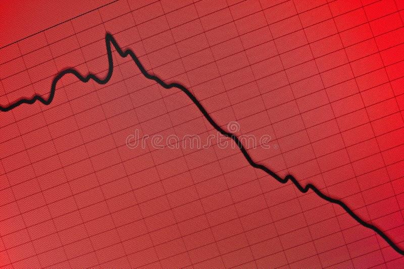 Financiële gegevensbeurs - verlies stock afbeelding