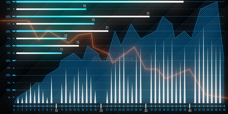 Financiële grafiek royalty-vrije illustratie