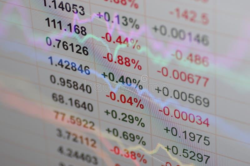 financiële handel royalty-vrije stock afbeelding