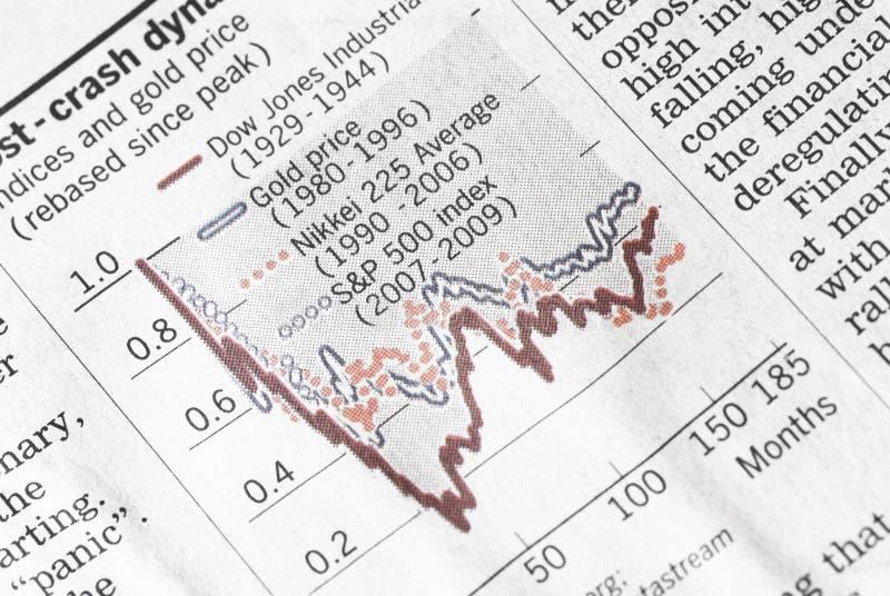 Financiële indexengrafiek die verliezen tonen stock foto