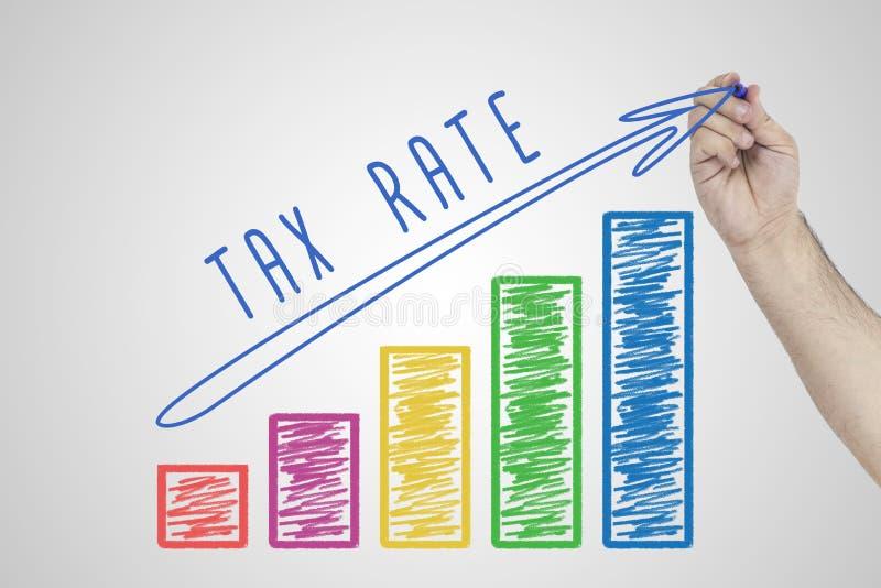 Financiën, Belasting, Accointing-concept Van de bedrijfs handtekening Stijgende grafiek die de groei van BELASTINGStarief tonen royalty-vrije stock foto