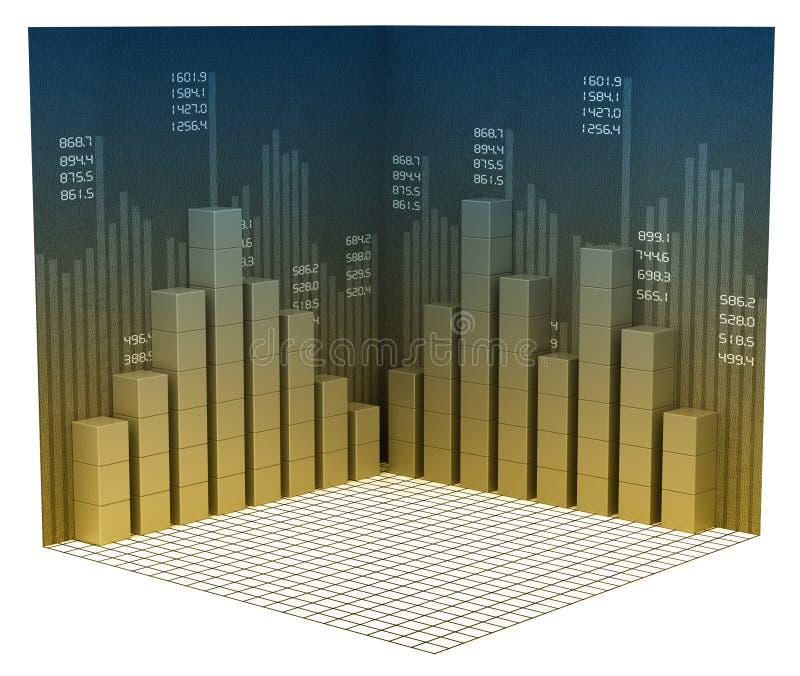 Financial bar charts and graphs