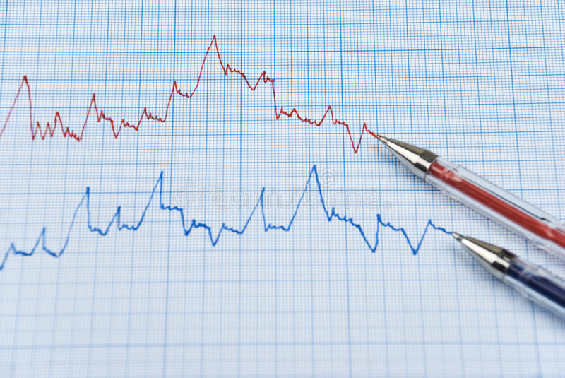 Financial chart. Shows a graph in two colors red and blue with two pens made on millimeter paper, selective focus royalty free stock image
