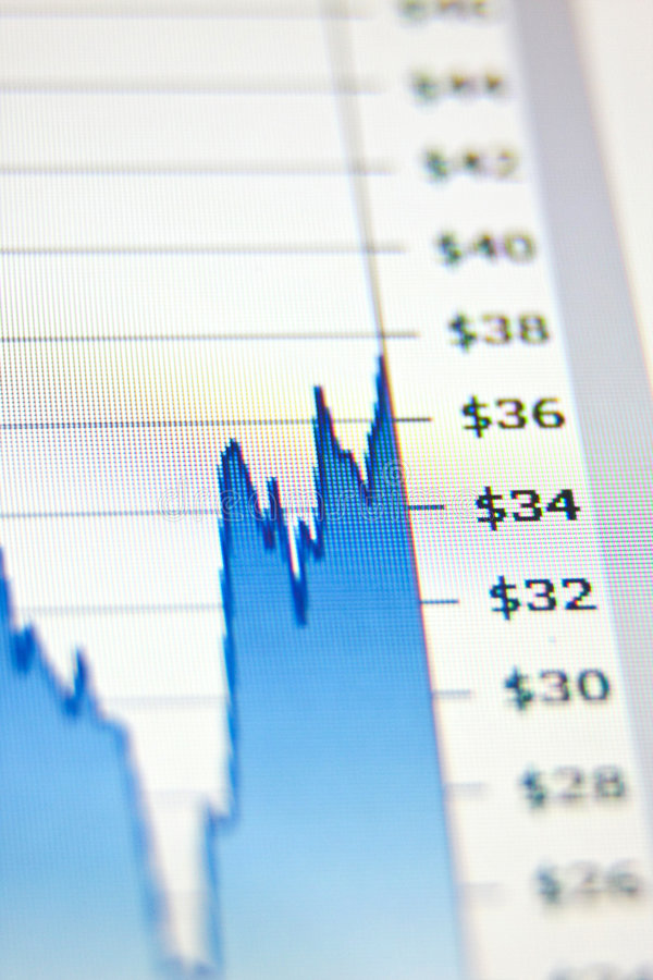 Financial chart royalty free stock image