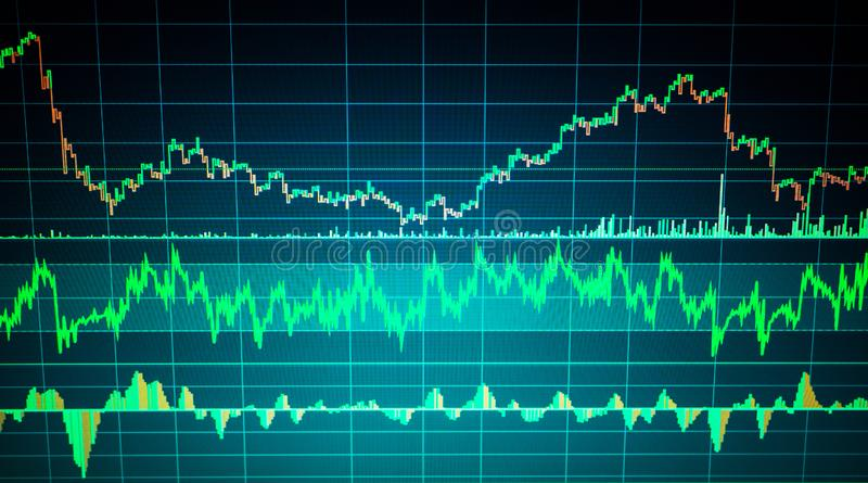 Financial data on a monitor. Stock market and other finance them royalty free stock photography