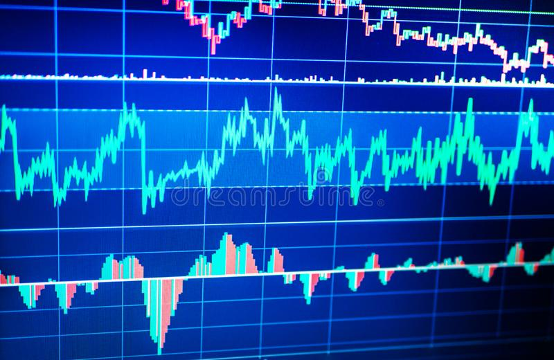Financial data on a monitor. Stock market and other finance themes stock photos
