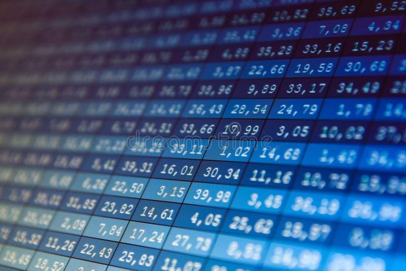 Financial data- stock exchange. Computer screen stock image
