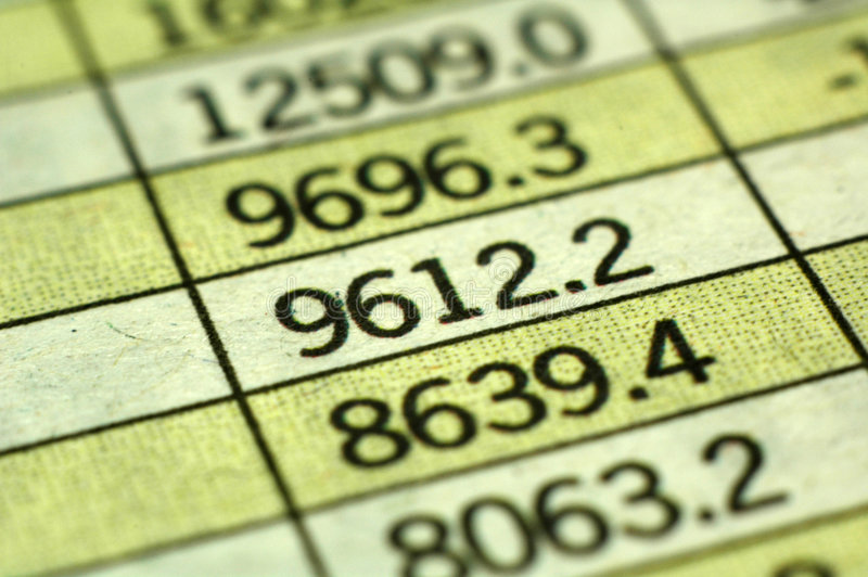 Financial Figures. Column of numbers in chart stock photography
