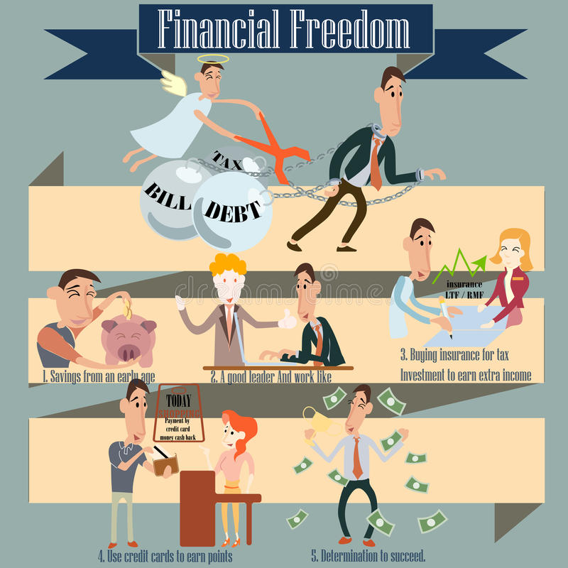 Financial Freedom infographics. Financial infographic vector design illustrations royalty free illustration