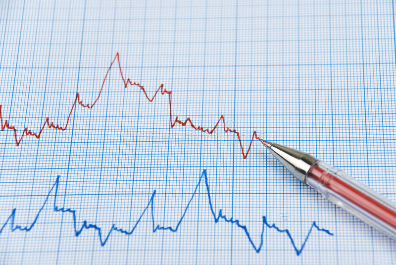 Financial graph. Made on millimeter paper in two colors , red pen on the top line royalty free stock images
