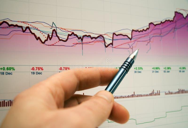 Financial graphs analysis stock photo