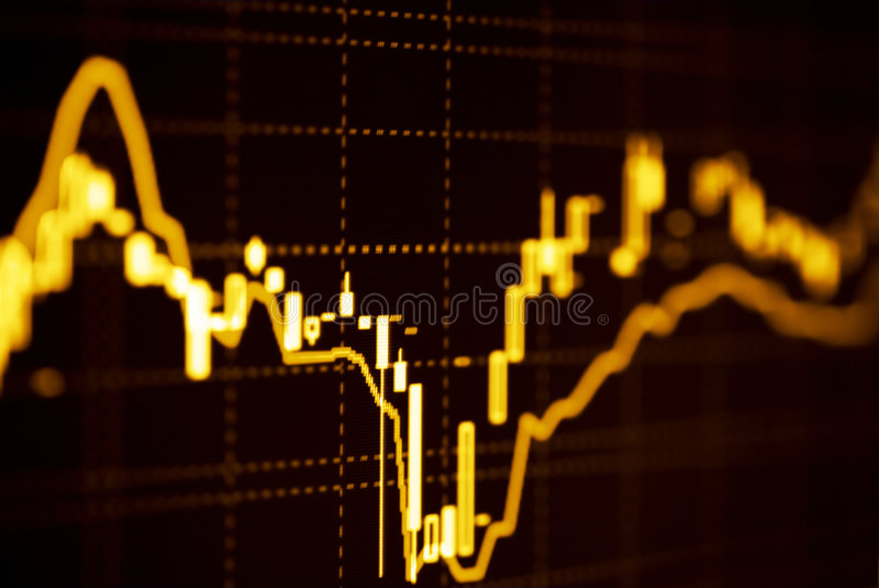 Financial graphs on computer monitor royalty free stock image