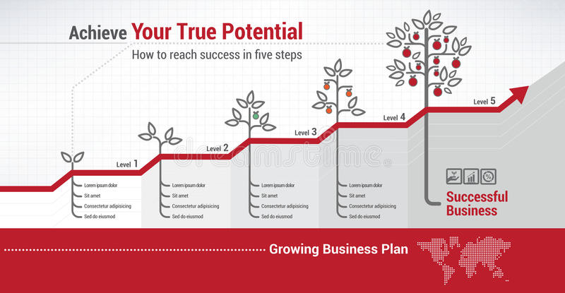 Financial growth. Concept with plant growth in five steps and business icons infographics stock illustration
