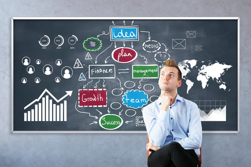 Financial growth concept. Thoughtful young businessman sitting on concrete background with business sketch on blackboard. Financial growth concept stock image