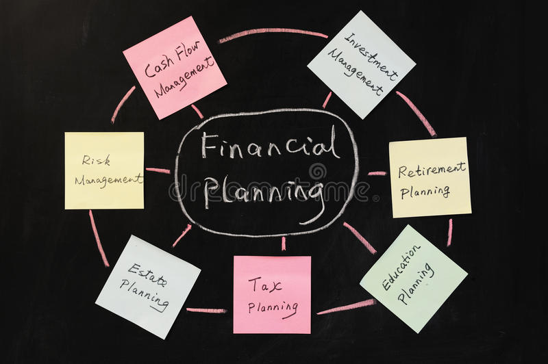 Financial planning concept. Conceptional drawing of Financial planning stock photos