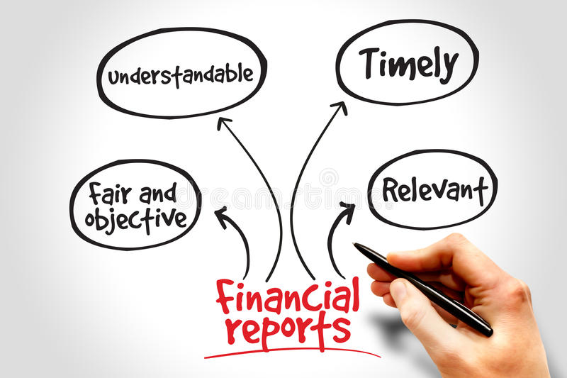 Financial reports. Mind map, business concept royalty free stock photo