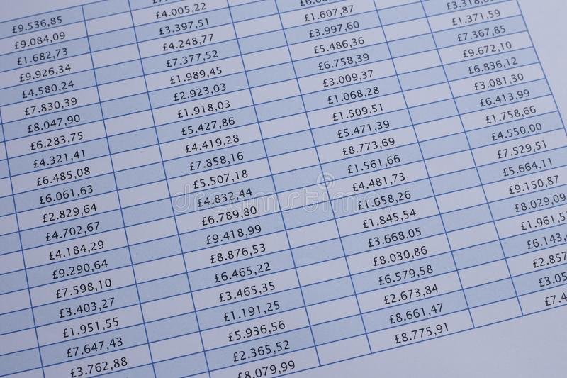 Financial spreadsheet on United Kingdom pounds, showing amounts of money.  royalty free stock image