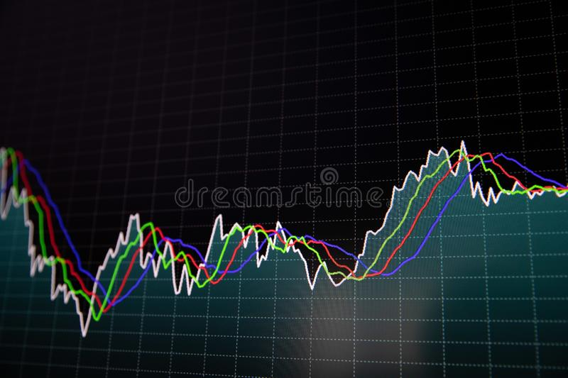 Financial stock market graph and bar chart price display on dark background.  royalty free stock image