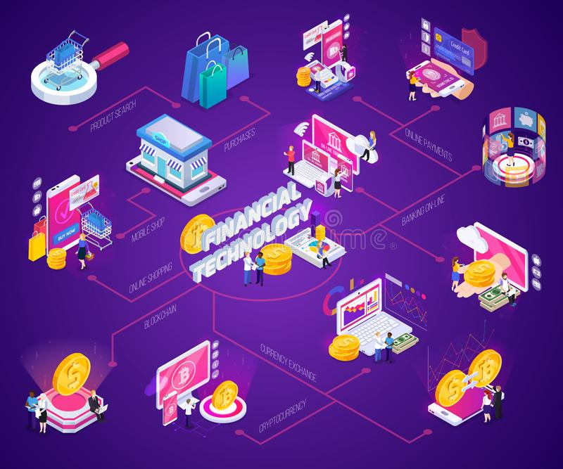 Financial Technology Isometric Flowchart. Financial technology online banking internet shopping crypto currency isometric flowchart with glow on purple vector illustration