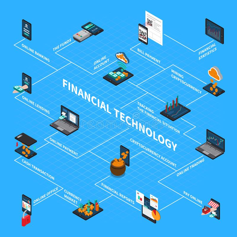 Financial Technology Isometric Flowchart. On blue background with online banking, currency market, statistics and reports, vector illustration vector illustration