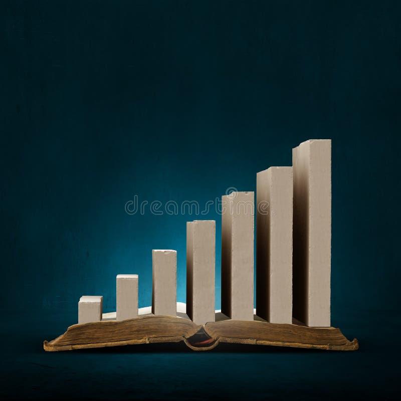 Financieel de groeiconcept stock afbeeldingen