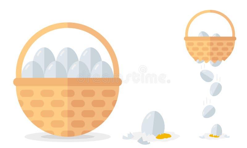 Financieel diversificatieidee op mand met eierenvoorbeeld Zet nooit alle eieren in één mand vectorillustratie vector illustratie