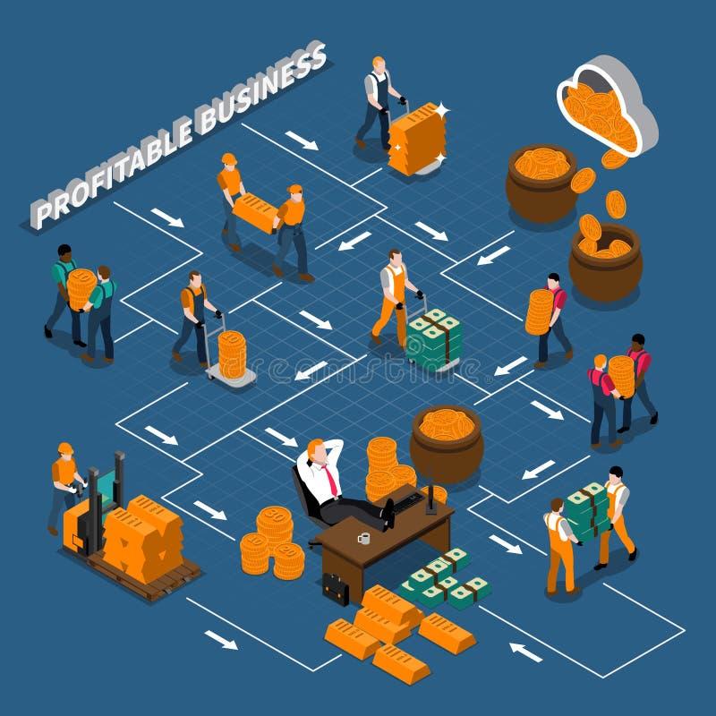 Financieel Productie Isometrisch Stroomschema vector illustratie