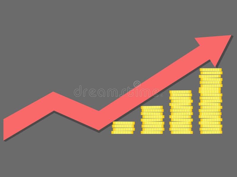 Financieel succesconcept - grafiek met muntstukken royalty-vrije illustratie