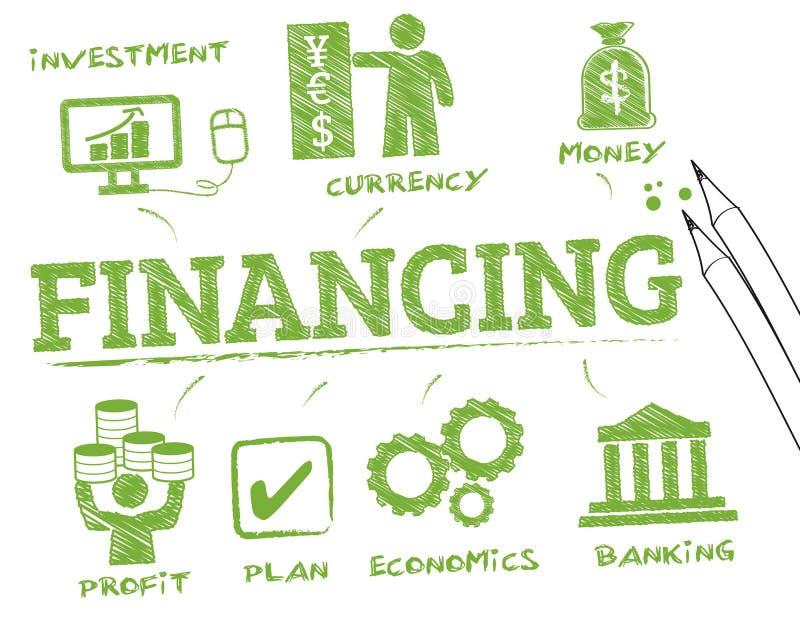 Financieringsconcept royalty-vrije illustratie