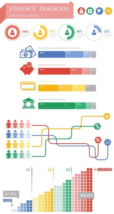Finansdiagram stock illustrationer