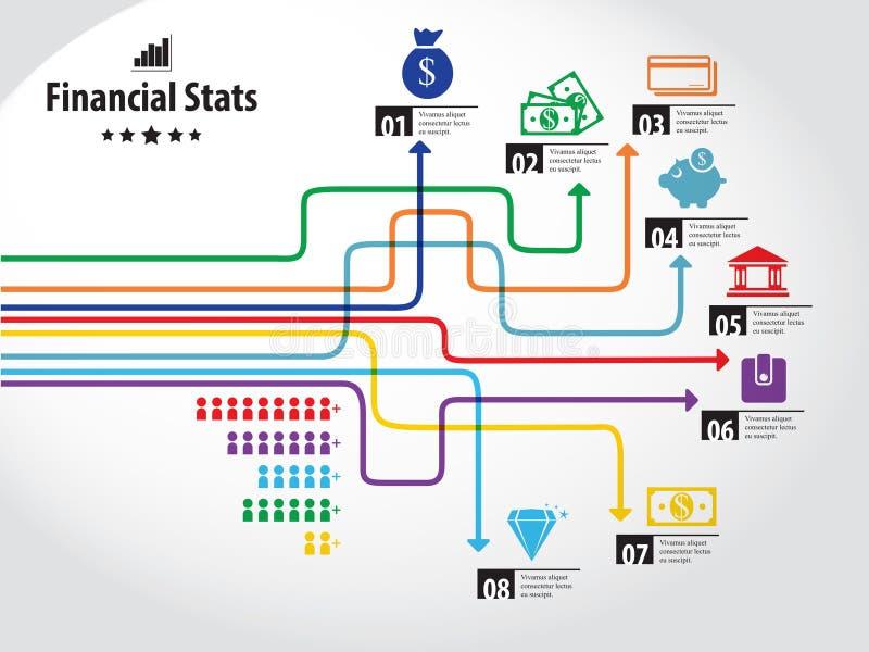 Finansdiagram vektor illustrationer