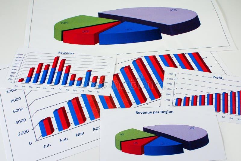 finansiell administration för 7 diagram royaltyfria foton
