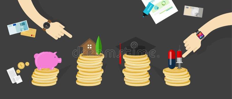 Finansiell familj för budget- tilldelning för pengar personlig stock illustrationer