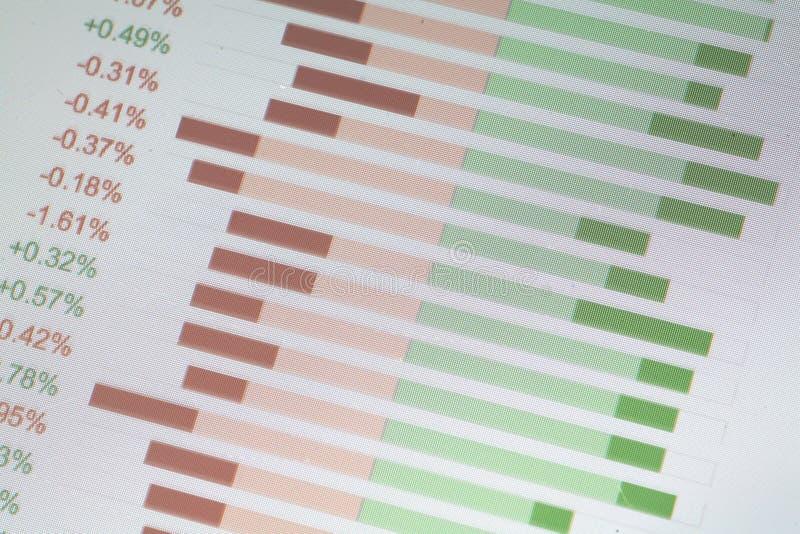 Finansiell graf arkivfoton